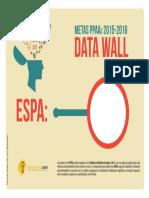 Data Wall Asistencai