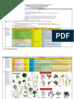 120018_BEDAH KISI-KISI USBN BIOLOGI BY HADI AZOLLA.pdf