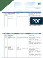 Cronograma_Analisis Matricial de Estructuras Sept13