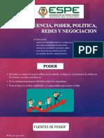 Liderazgo_Influencia, Poder, Politica, Redes y Negociación