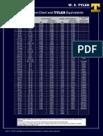 ASTM Chart WSTyler.pdf