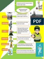 Infografia 1 Parte