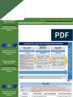 2018 Template Budget Presentation Version 1 - Revised
