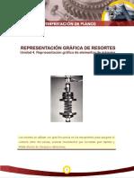 Resortes.pdf