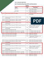 Retarder -Diagnostic Codes Composite