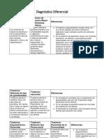 Diagnostico Diferencial entre tipos de esquizofrenia