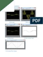 Pulse Generating Waveform