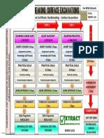 rockbreaking process - surface 3.11.pdf