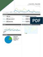 Analytics vivalospiedo blogspot com 200806