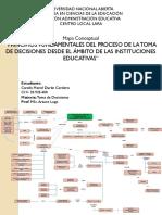 Carolis Mapa Conceptual