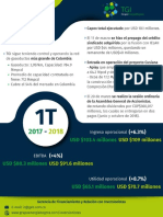 TGI - Informe Inversionistas 1T 2018 VF (1)