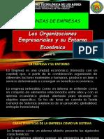 Empresa y Su Entorno