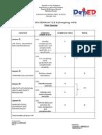 Budget of Lesson in T.L.E. CAREGIVING