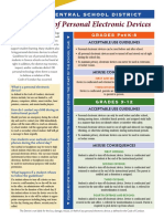 Greece CSD Electronic Device Guidelines