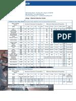 TABLA DE EQUIVALENCIAS DE ACEROS NORMADOS.pdf