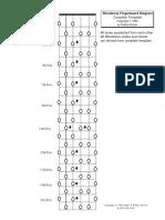 Wholetone Scale - Complete.pdf
