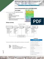 Hoja resumen Curso Interpretación de la ISO 9001.pdf