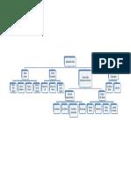 Main Map Batrei