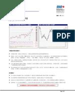 Mandarin Nersion - Market Technical Reading