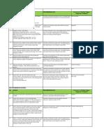 305972419-500-Rekomendasi-Koding-minus-Analisa-Verifikator.pdf