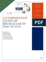 Group1_BigBazaar