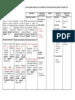 Ejemplos Matriz Consistencia