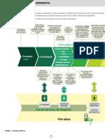 1 - O  ciclo de vida dos empreendimentos.pdf