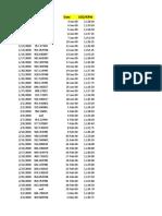 Asgnmt File