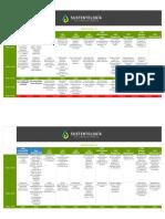 Cronograma Congreso AAPRESID 2018