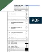 Tabla Comparativa Entre La Segunda y Tercera Edicion de La ISO -IEC 17025