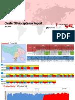 QC Report Cluster 36 After Optim Update