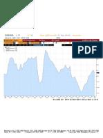 1 Gdp (Pbi) Brazil
