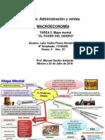Mapa Mental-el Poder Del Dinero