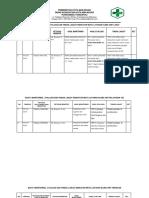 9.1.1.4. Bukti Monitoring Evaluasi,Analisis Mutu Layanan Klinis 2017 (1)