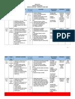 RPT PERALIHAN 2018.doc