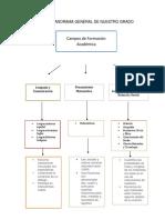 2.3 Estructura de Los Programas de Estudio (1)