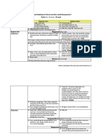 298946821-6-Skenario-Pembelajaran-Titrasi-Asam-Basa-pdf.pdf