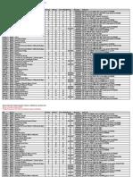 Resultados Test Inglés_1sem2017_v6.pdf