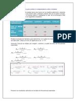 Tablas  de contingencia para probar la independencia entre variables