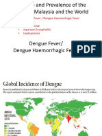 Dengue Malaria Group1 Edited