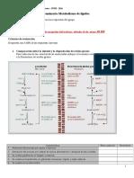 582353334.Seminario metabolismo lipidos 2016- ALUMNOS.doc