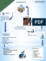 Actividad de aprendizaje 8  Evidencia 3 Infografía.pptx