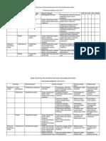 Identifikasi area prioritas pelayananan klinis dan keselamatan pasien.docx