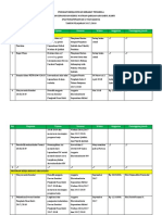Program Kerja Dewan Kerabat Penghela 2017-2018