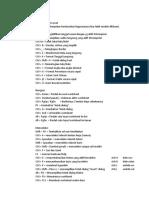 Daftar Shortcut Excel