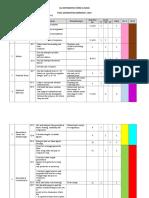 Jsu Sem 1 Form 2 2017 Maths