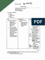 ALS - Obligations & Contracts - PM Reyes (Del Castillo [2011])