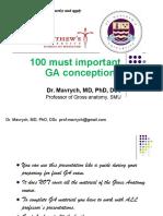01 Anatomy Shelf Notes.pdf