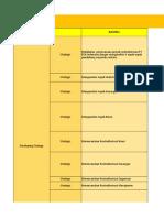 Timeline Aktivitas Corporate Restructuring (1)