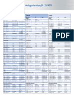 Conversão Metais DIN ASTM etc.pdf